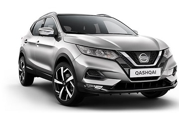 New Nissan Qashqai availability for Africa confirmed